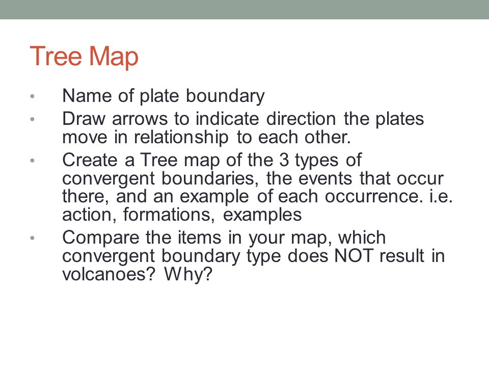 Tree Map Name of plate boundary