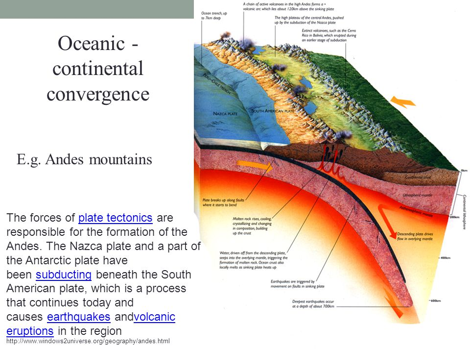 Oceanic - continental convergence