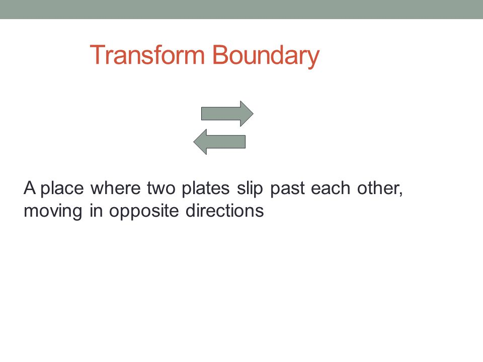 Transform Boundary A place where two plates slip past each other, moving in opposite directions
