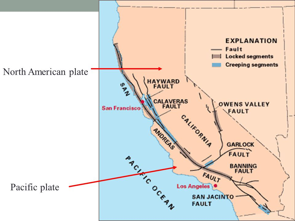 North American plate Pacific plate