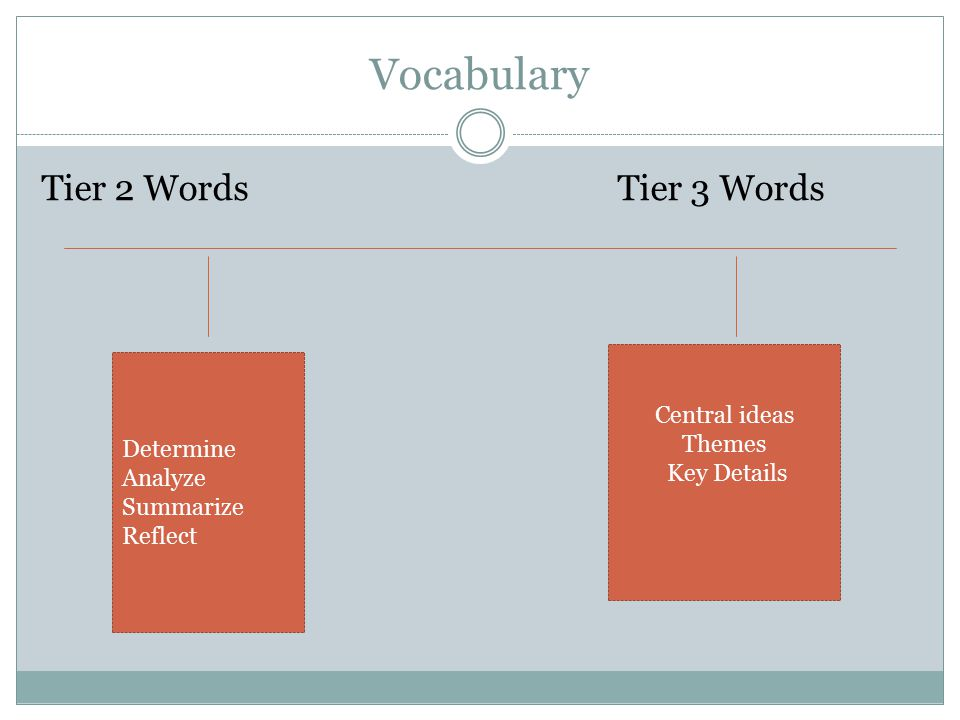 Vocabulary Tier 2 Words Tier 3 Words Central ideas Themes