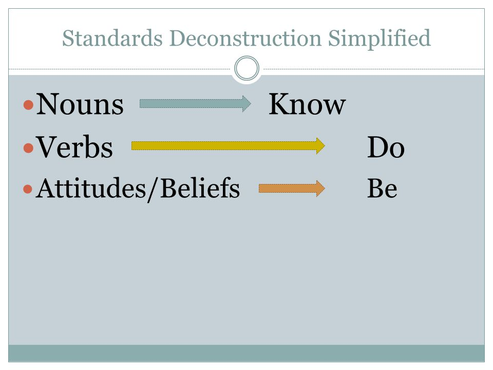 Standards Deconstruction Simplified