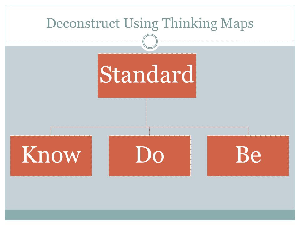 Deconstruct Using Thinking Maps