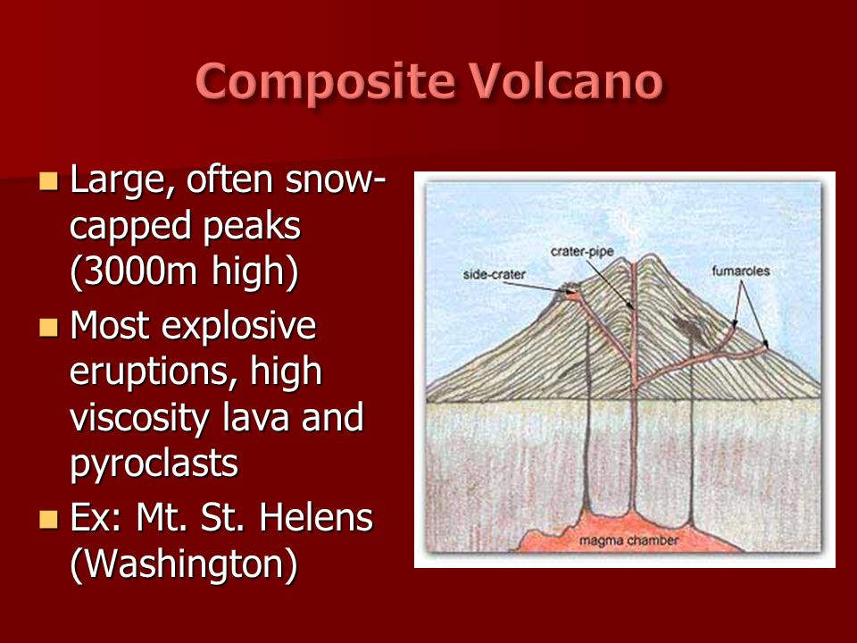 Composite Volcano Large, often snow-capped peaks (3000m high)