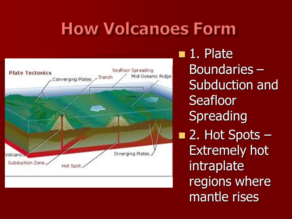 How Volcanoes Form 1. Plate Boundaries – Subduction and Seafloor Spreading.