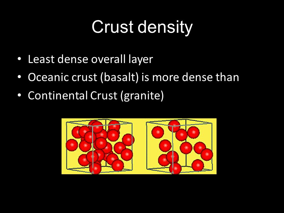 Crust density Least dense overall layer