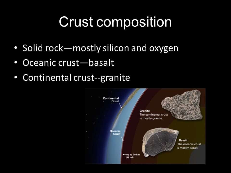 Crust composition Solid rock—mostly silicon and oxygen