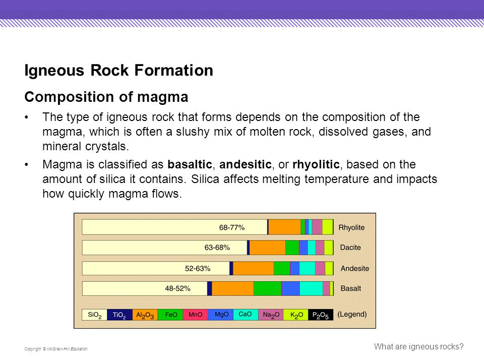 Igneous Rock Formation
