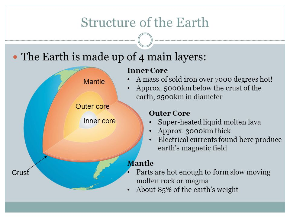 Structure of the Earth The Earth is made up of 4 main layers: