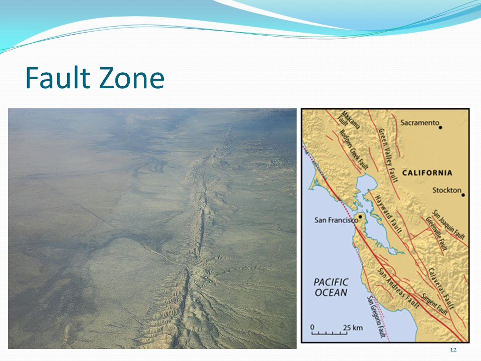 Fault Zone