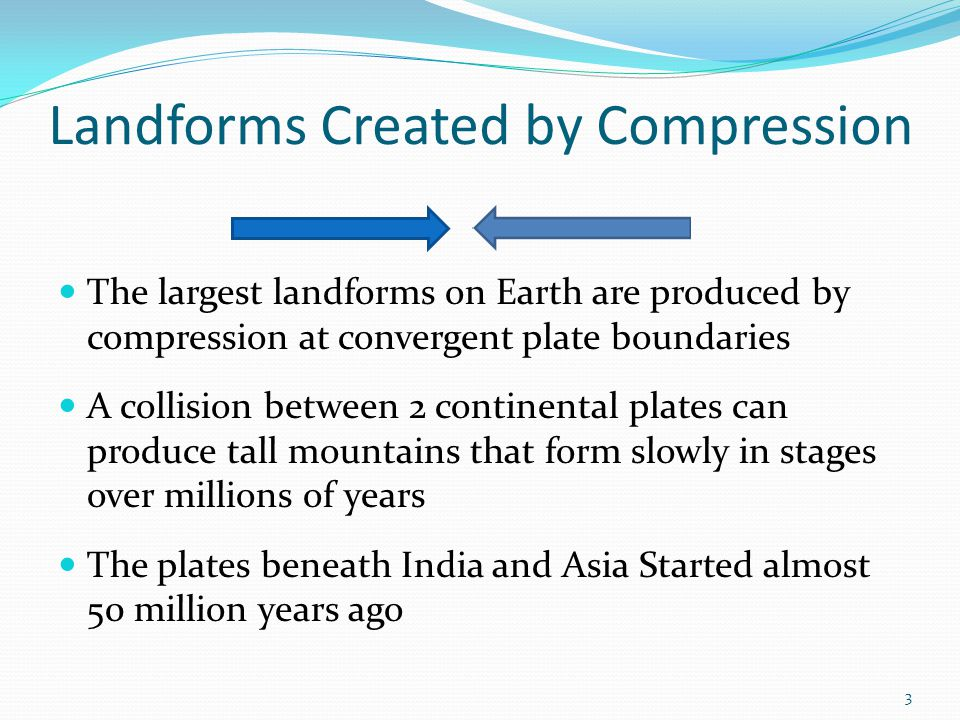 Landforms Created by Compression