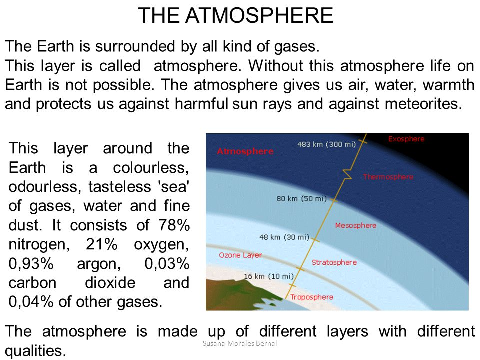 THE ATMOSPHERE The Earth is surrounded by all kind of gases.