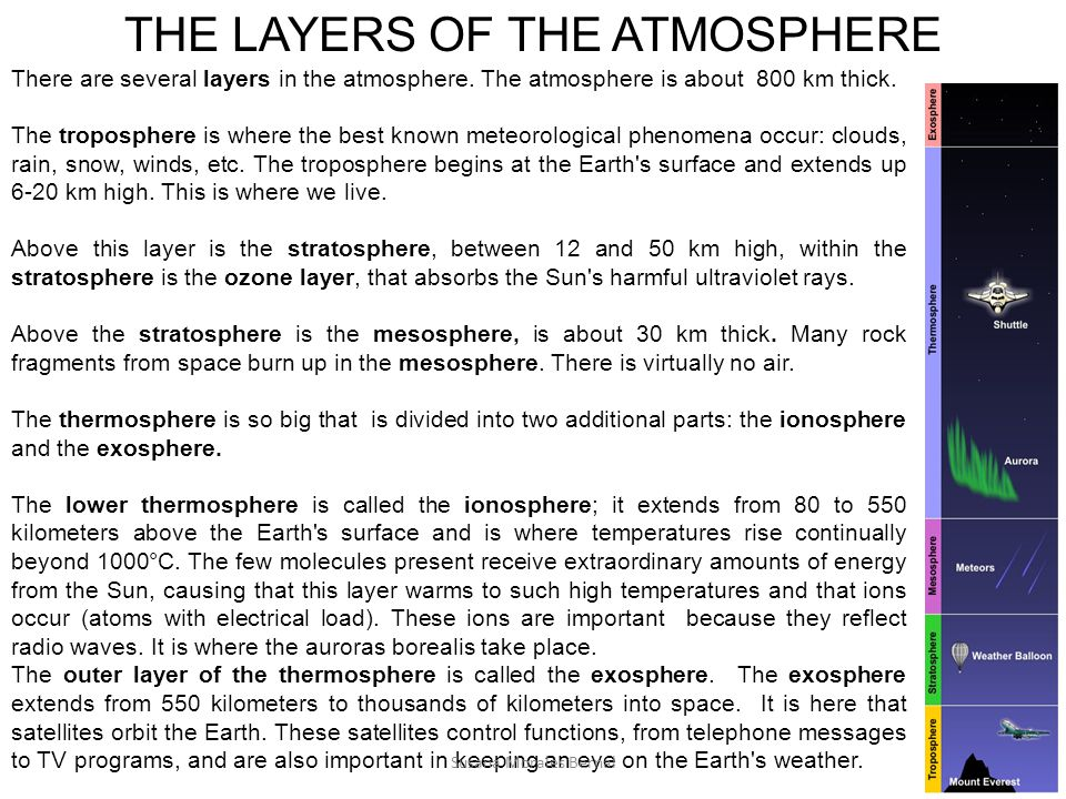 THE LAYERS OF THE ATMOSPHERE
