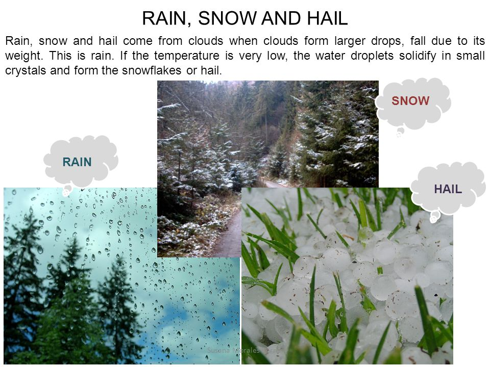RAIN, SNOW AND HAIL