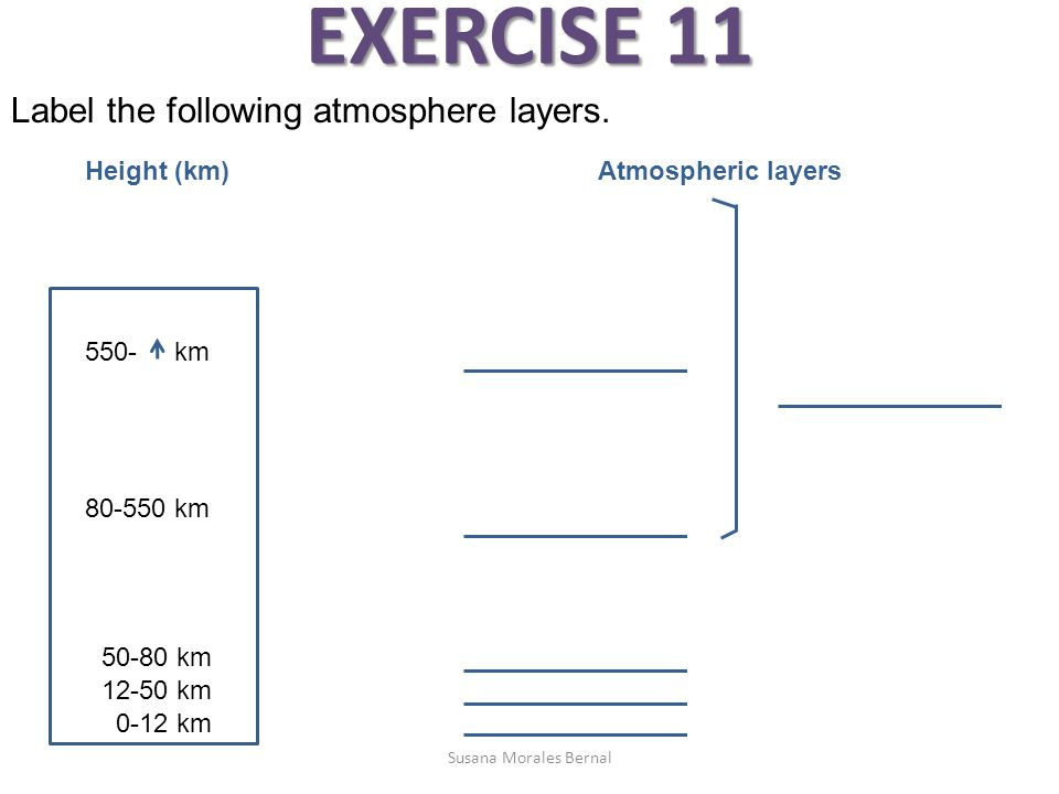 EXERCISE 11 Label the following atmosphere layers. Atmospheric layers