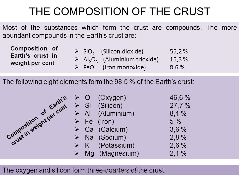 THE COMPOSITION OF THE CRUST