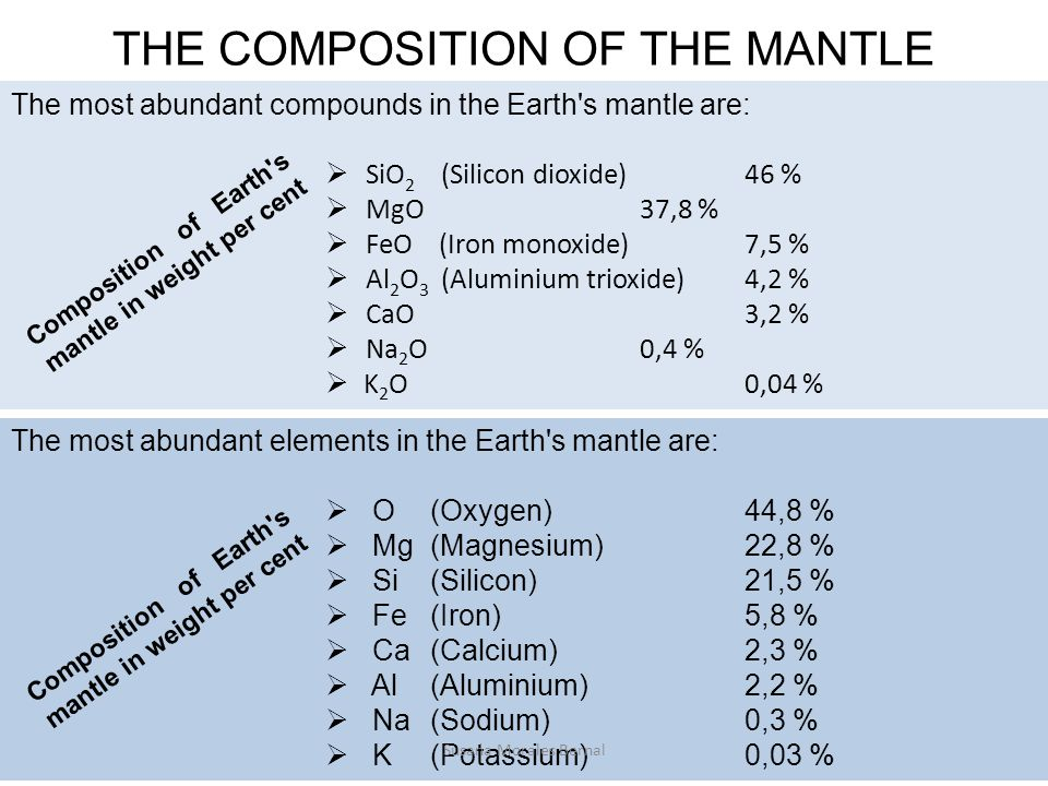 THE COMPOSITION OF THE MANTLE
