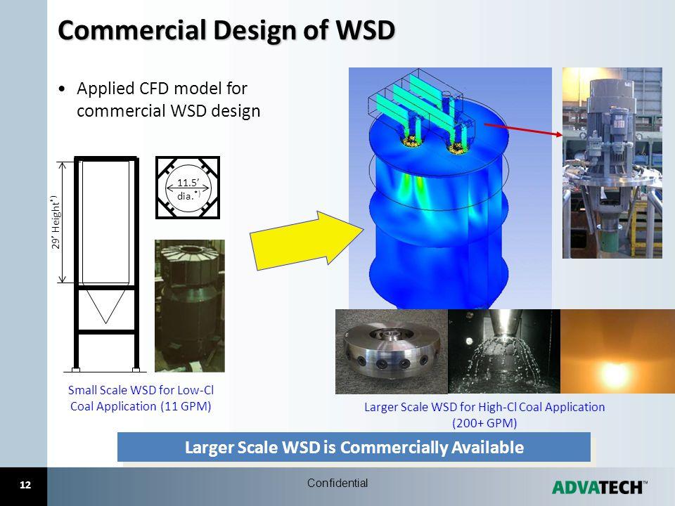 Commercial Design of WSD
