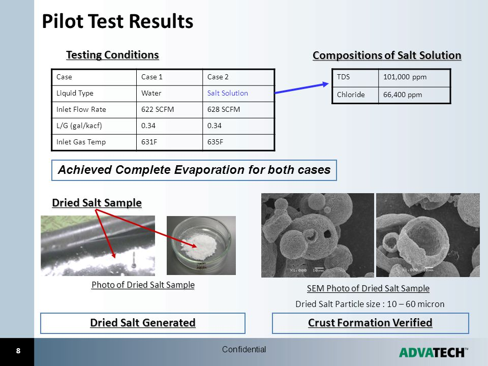 Pilot Test Results Testing Conditions Compositions of Salt Solution