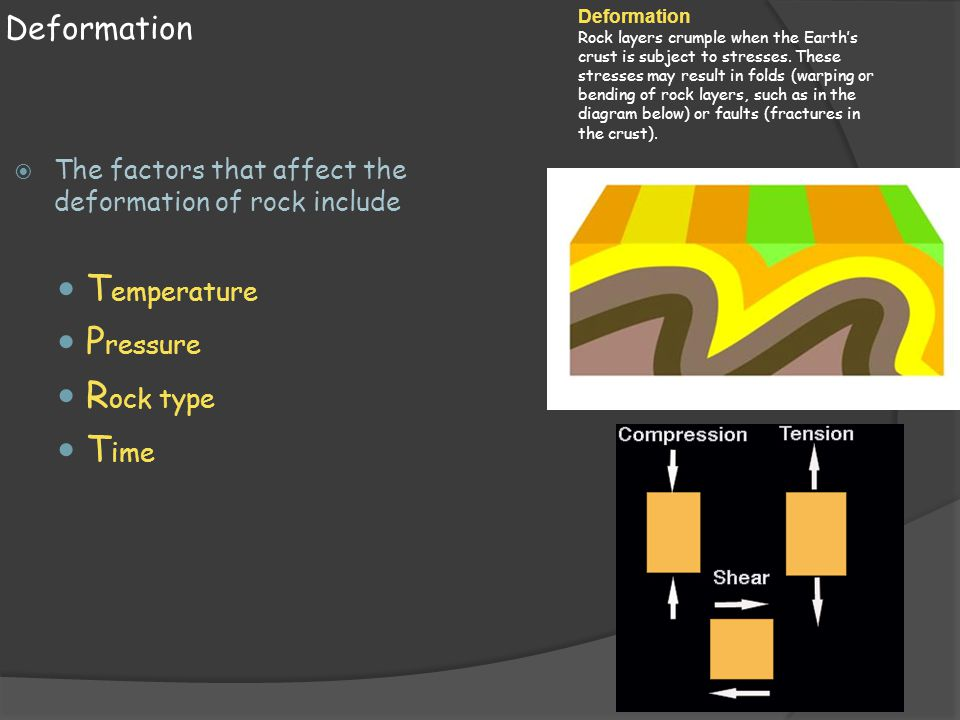 Temperature Pressure Rock type Time Deformation