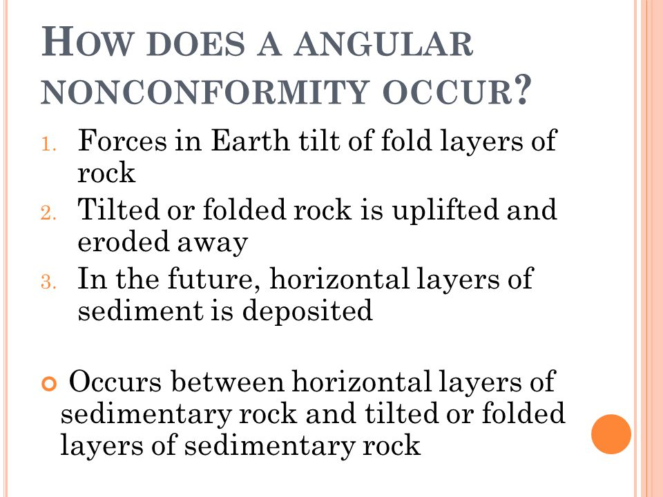 How does a angular nonconformity occur
