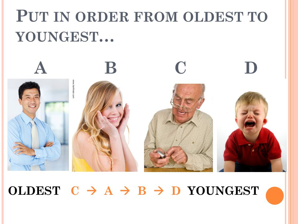 Put in order from oldest to youngest… A B C D