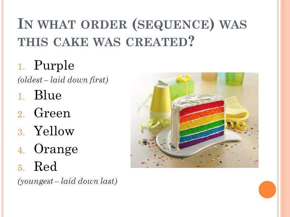 In what order (sequence) was this cake was created