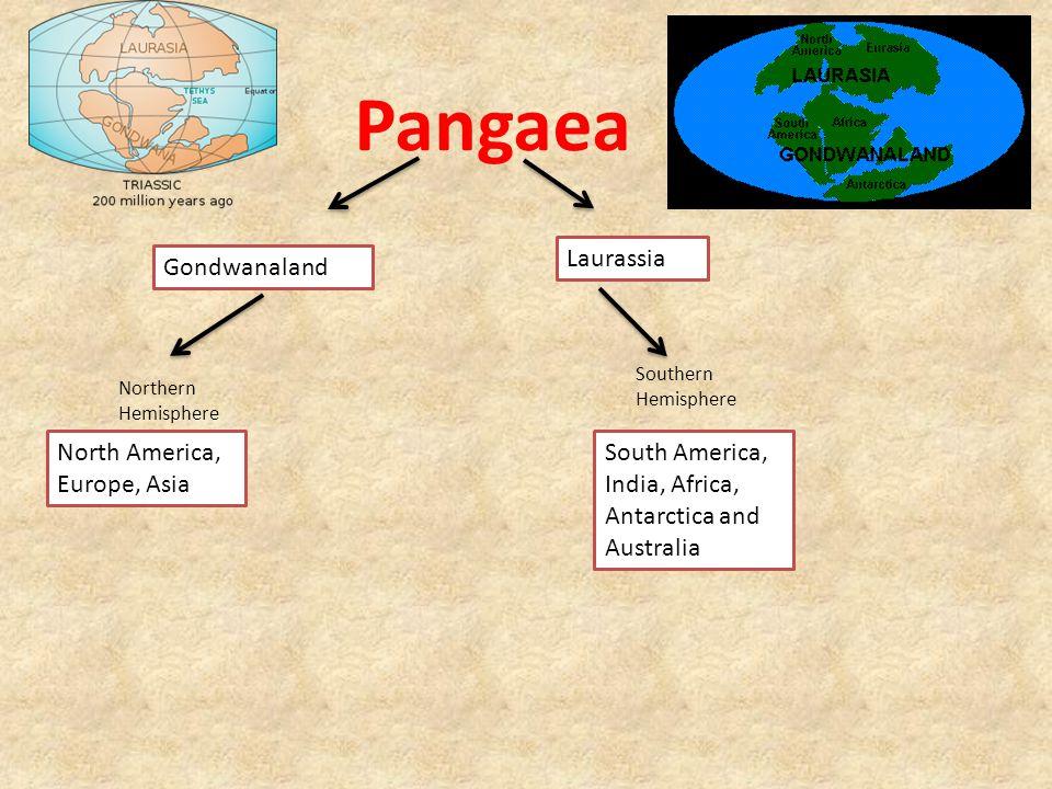 Pangaea Laurassia Gondwanaland North America, Europe, Asia