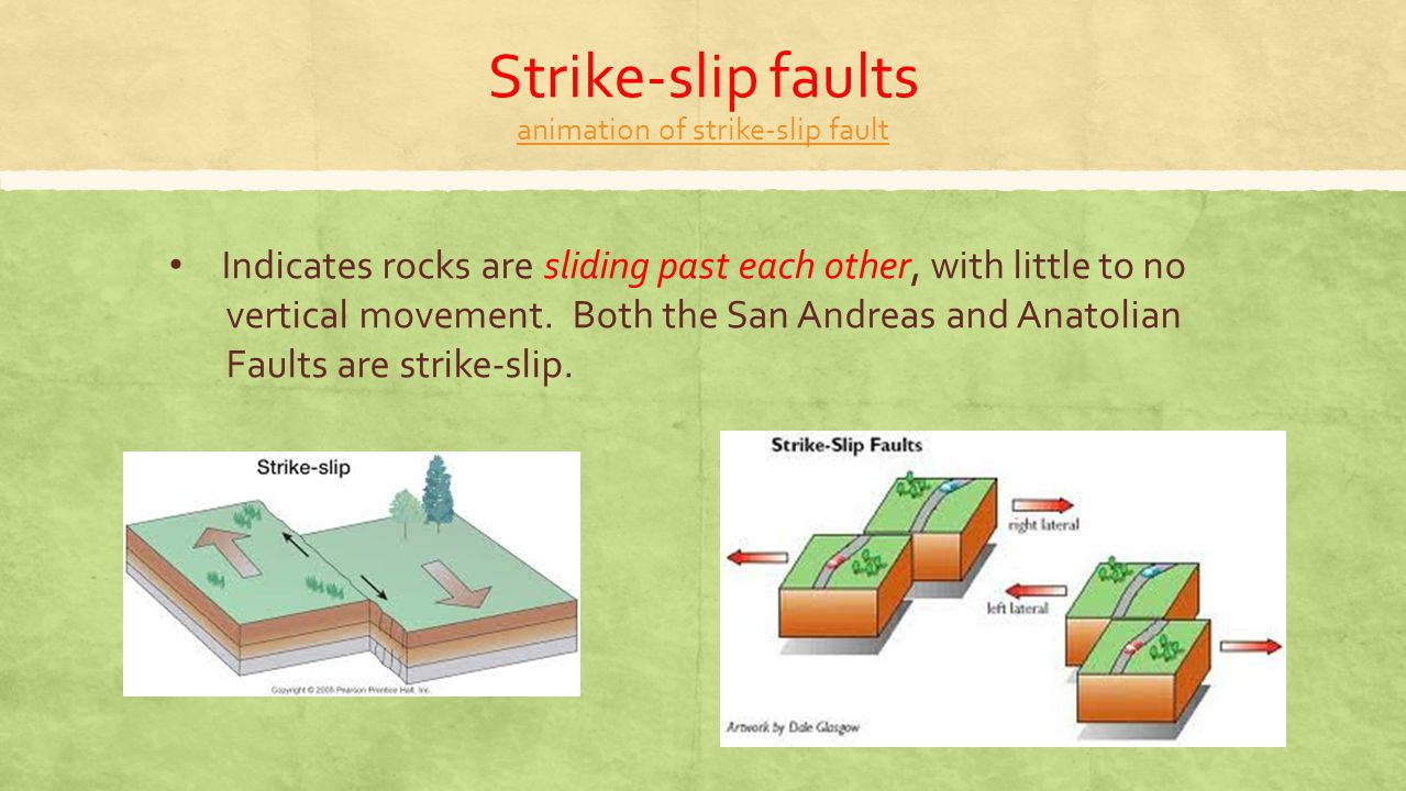 Strike-slip faults animation of strike-slip fault