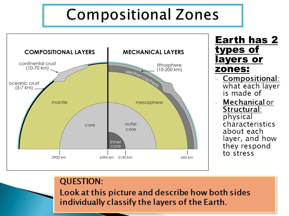 Is Oceanic Crust Made Of Basalt Or Granite 6th Grade Ch