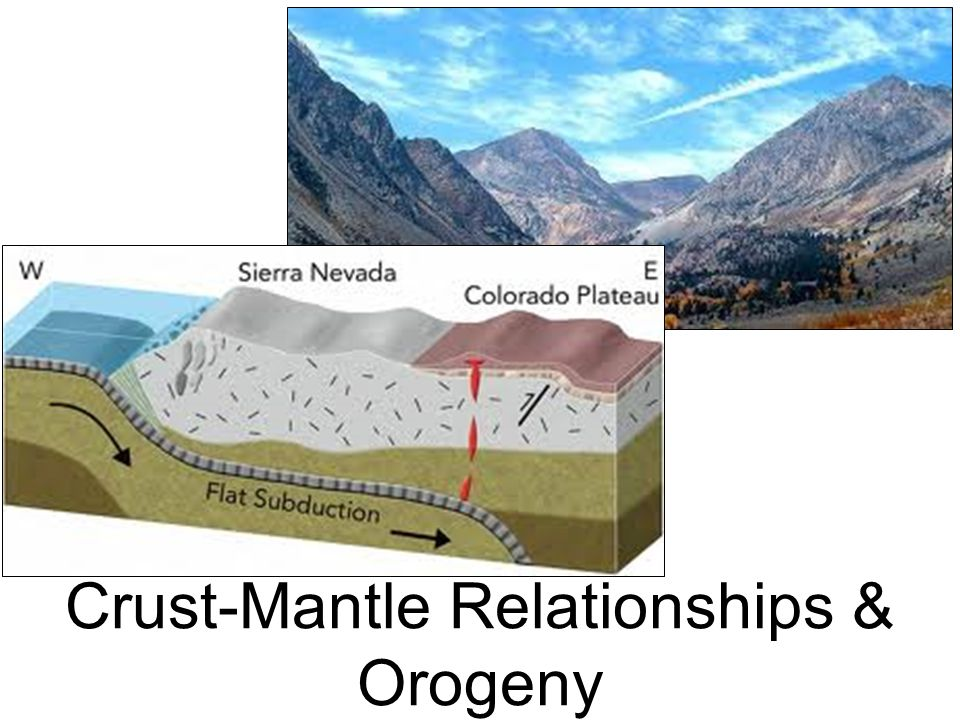 Crust-Mantle Relationships & Orogeny