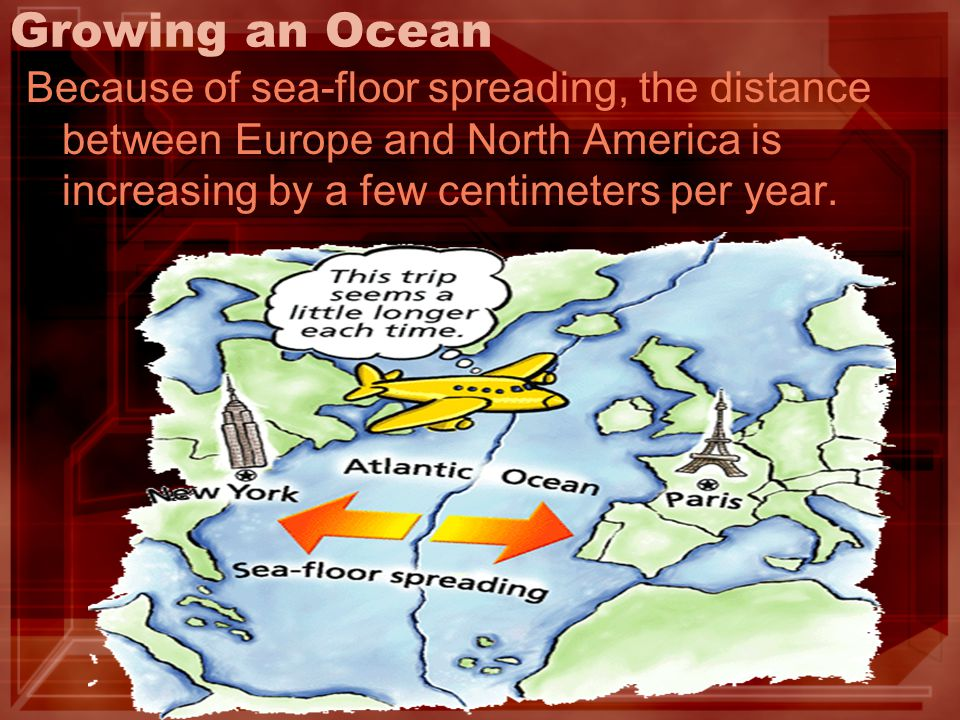 Growing an Ocean Because of sea-floor spreading, the distance between Europe and North America is increasing by a few centimeters per year.