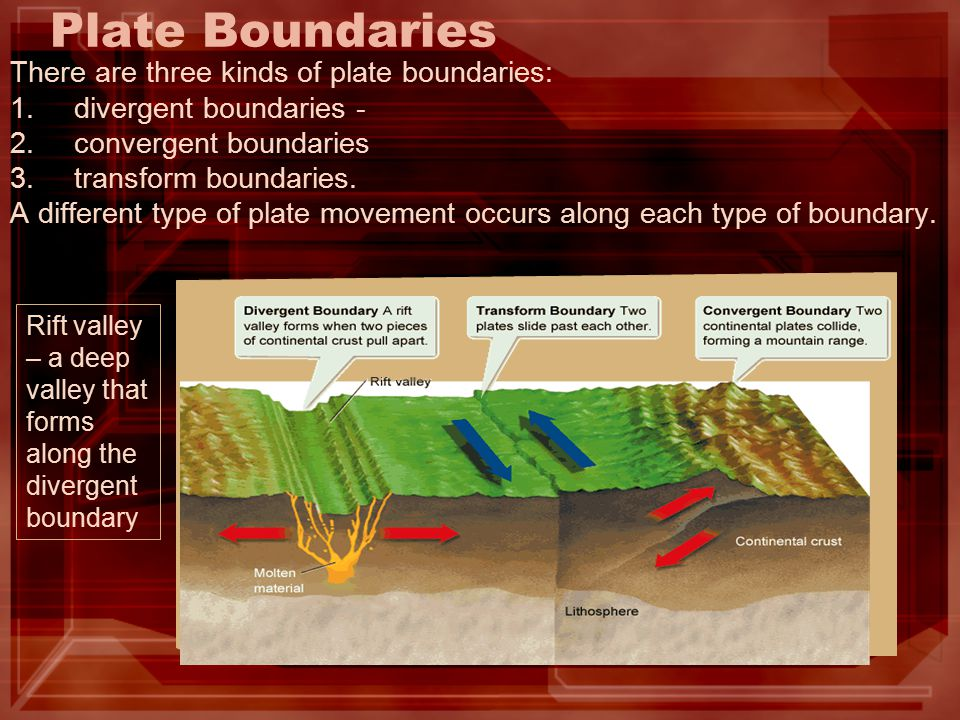 Plate Boundaries There are three kinds of plate boundaries: