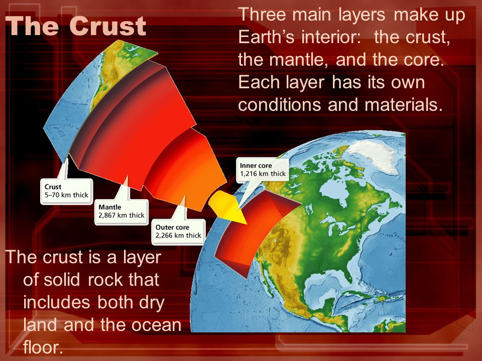 The Crust Three main layers make up Earth's interior: the crust, the mantle, and the core. Each layer has its own conditions and materials.