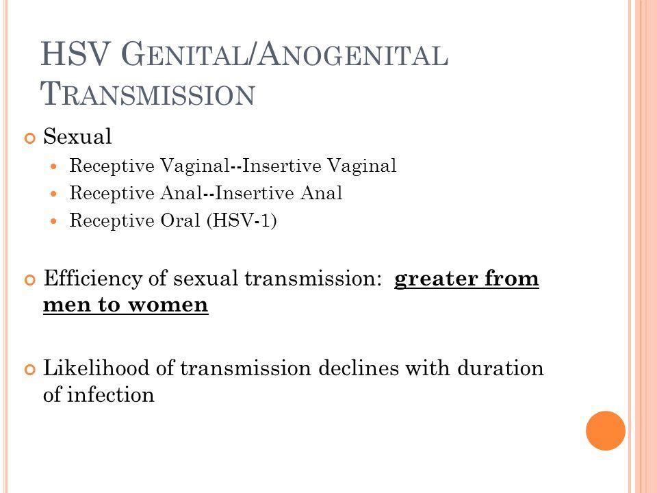 HSV Genital/Anogenital Transmission