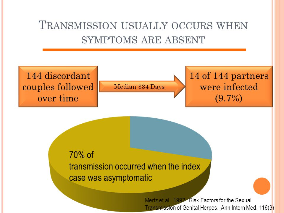 Transmission usually occurs when symptoms are absent