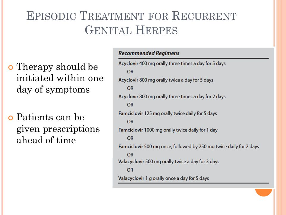 Episodic Treatment for Recurrent Genital Herpes