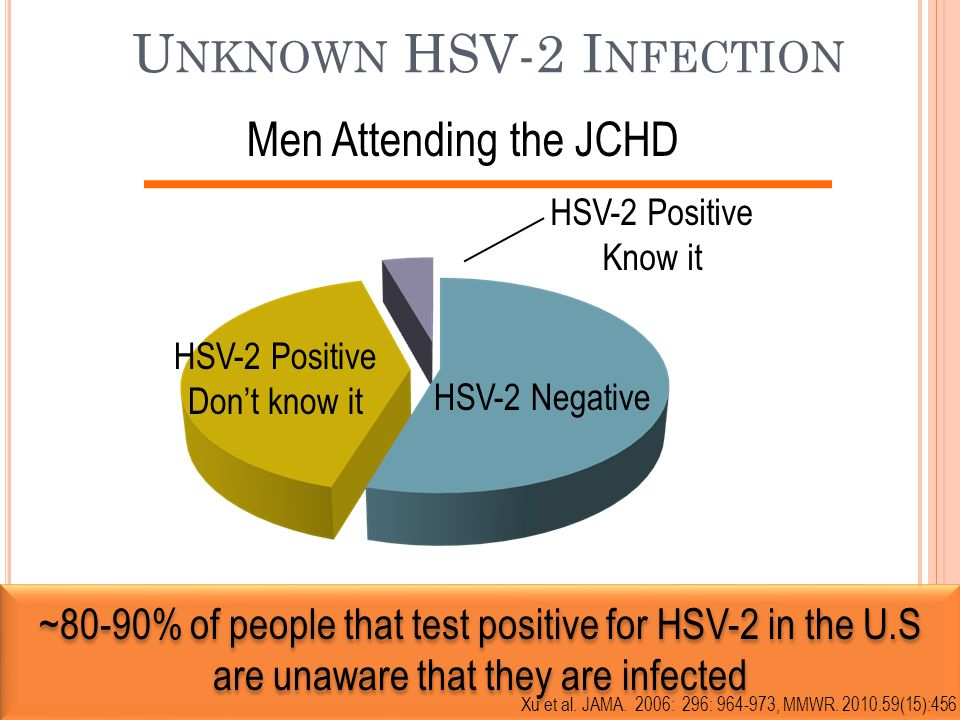 Unknown HSV-2 Infection
