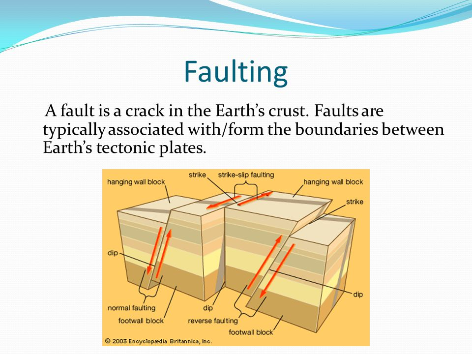 Faulting A fault is a crack in the Earth's crust.