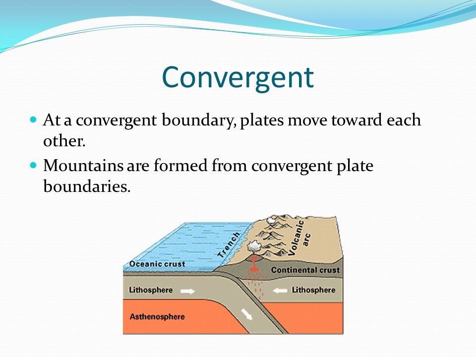 Convergent At a convergent boundary, plates move toward each other.