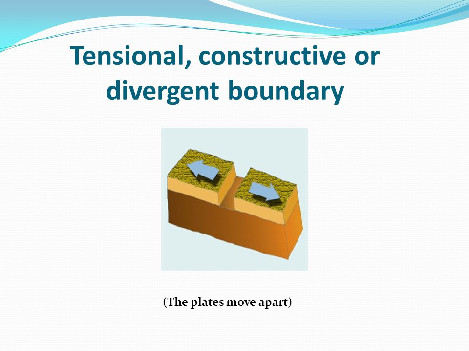 Tensional, constructive or divergent boundary