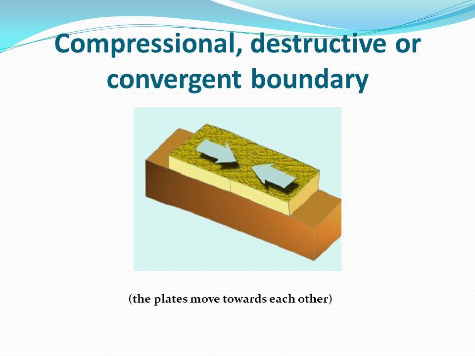 Compressional, destructive or convergent boundary