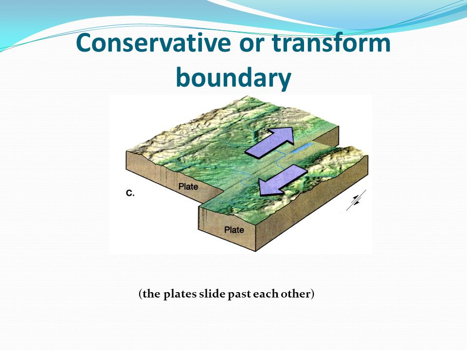 Conservative or transform boundary