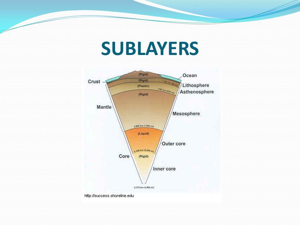 SUBLAYERS