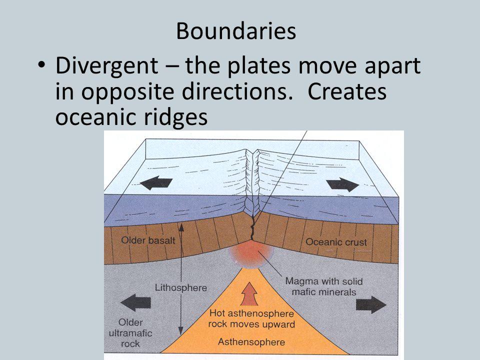 Boundaries Divergent – the plates move apart in opposite directions. Creates oceanic ridges