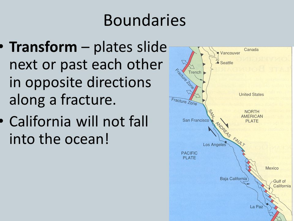 Boundaries Transform – plates slide next or past each other in opposite directions along a fracture.