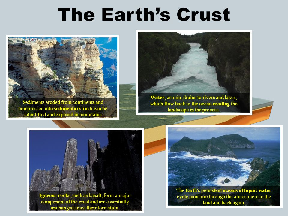 The Earth's Crust Water, as rain, drains to rivers and lakes, which flow back to the ocean eroding the landscape in the process.