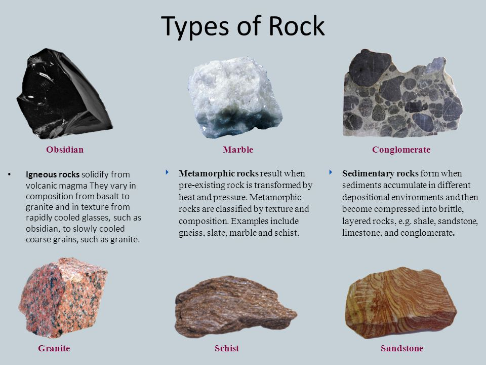 Types of Rock Obsidian Marble Conglomerate