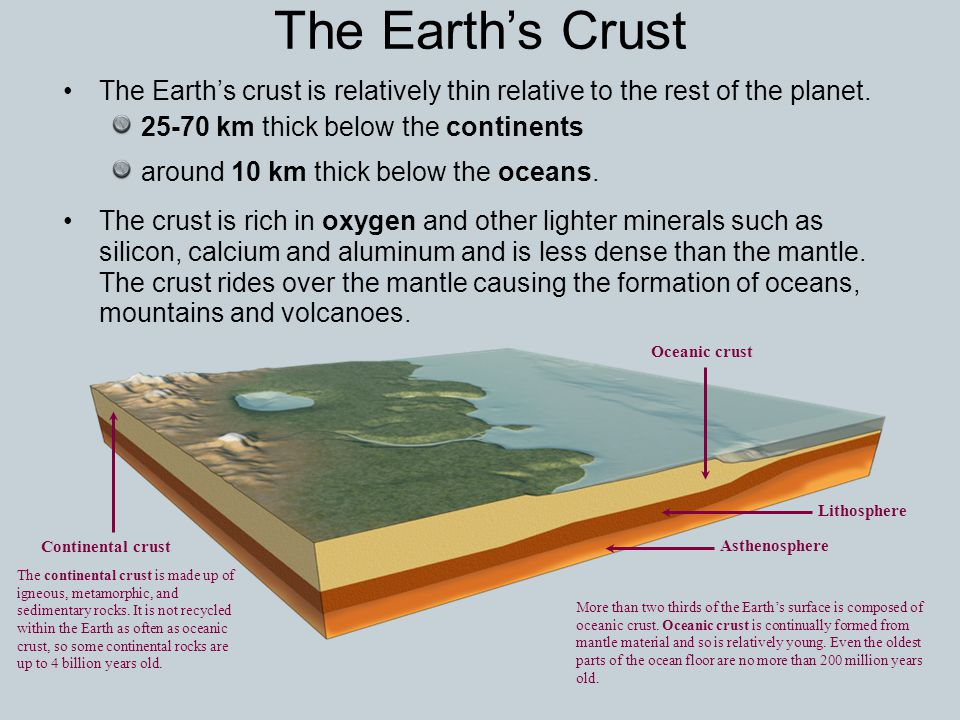 The Earth's Crust The Earth's crust is relatively thin relative to the rest of the planet. 25-70 km thick below the continents.