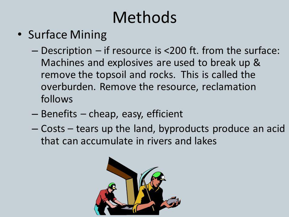 Methods Surface Mining